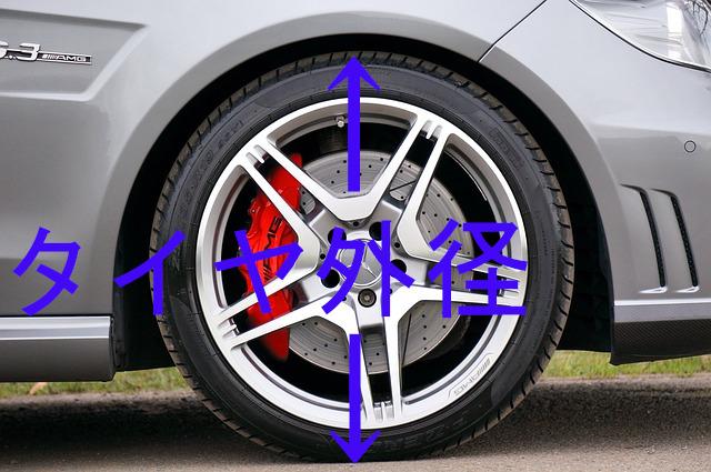 インチアップのタイヤサイズ(外径)